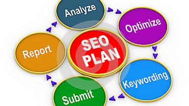 SEO For Marketing Personnel