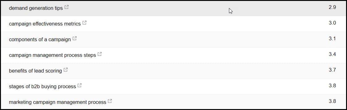 search console keyword ranking data