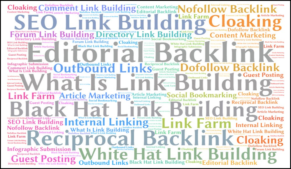 Dofollow Backlinks Vs Nofollow | What Should Be In Your Link